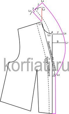 Выкройка цельнокроеного воротника-шальки