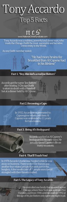 Tony Accardo - Chicago Outfit Mob Boss: An infographic on 5 key facts from the career of one of the most influential mobsters of all time.