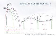 Une robe pour Madame E.: Montage d'un jupon ou d'une jupe XVIIIe
