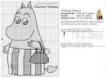 New knitting charts moomin ideas charts free New knitting charts moomin ideas Beaded Cross Stitch, Cross Stitch Charts, Cross Stitch Embroidery, Embroidery Patterns, Cross Stitch Patterns, Easy Knitting Patterns, Knitting Charts, Crochet Patterns, Les Moomins