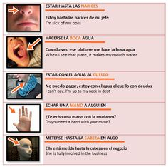 Idiomatic expressions with parts of the body //Expresiones idiomáticas con partes del cuerpo Teach Me Spanish, Ap Spanish, Spanish Grammar, Spanish Culture, Spanish Vocabulary, Vocabulary Building, Spanish Language Learning, Spanish Teacher, Spanish Classroom