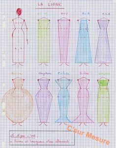 La LIGNE d'un vêtement,indique la forme et la longeur de celui-ci. Le style d'un vêtement ,indique une nouvelle conception de celui-ci,et lui donne du caractère. Plusieurs lignes de bases à reconnaitre : la ligne en v. la ligne en A. la ligne empire.... Techniques Couture, Sewing Techniques, Sewing Hacks, Sewing Tutorials, Vintage Patterns, Sewing Patterns, Fashion Art, Womens Fashion, Fashion Design