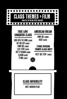 Class themes in film. Illustration by Eric Crawford and found in Pop Culture Freaks by Dustin Kidd.
