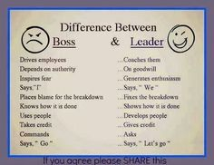 Are you a boss - or a leader?