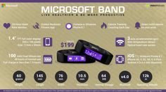 Microsoft Band - Google Search Microsoft Band, Infographics, Fitbit, Tech, Science, App, Google Search, Phone, Shopping