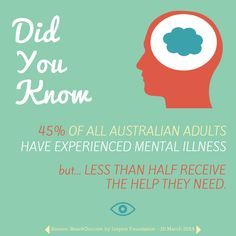 Source: ReachOut.com by Inspire Foundation - Stats: March 2014