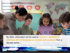 By 2020, information will be used to reinvent, digitalize or eliminate 80% of business processes and products from a decade earlier.