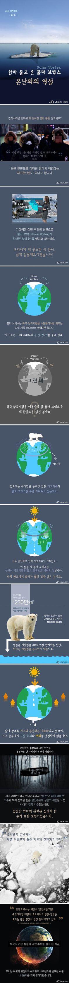 한반도 극한 한파 몰고 온 '폴라보텍스' 무엇? [인포그래픽] #Polar_Vortex / #infograhpic ⓒ 비주얼다이브 무단 복사·전재·재배포 금지