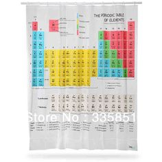 33 Best Elements Of The Periodic Table Images Periodic