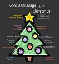 Christmas Massage Gift - one of the best Christmas spa gifts you can ever give to spread some wellness joy this Christmas. Get one today at http://estheva.com/luxury-christmas-spa-gift/ #spagiftsingapore #christmasgifts #giftideas