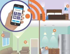 GADGETS AND TECHNOLOGY UPDATES: How to make your home smart for under £1500