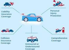8 Ideas To Organize Your Own Insurance For Different Cars Get Car Insurance Quotes, Low Car Insurance, Cheap Car Insurance Companies, Getting Car Insurance, Car Insurance Online, Compare Car Insurance, Cheapest Insurance, Insurance Business, Upcoming Cars