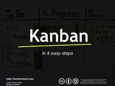 kanban-in-4-easy-steps by Kanban Tool via Slideshare