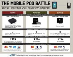 Infographic: The mobile POS battle heats up – who will win it in Europe?