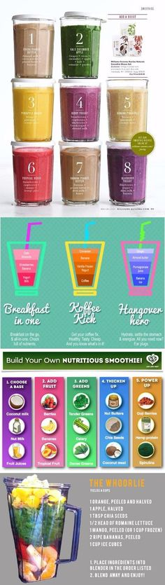 20 of the best superfoods for men Fast Breakfast Smoothies: Ginger With Strawberries And Blackberries. Chocolate And Banana Smoothie. Matcha Milk Smoothie. DETOX: Aloe Vera Lemonade Smoothie. Green Te