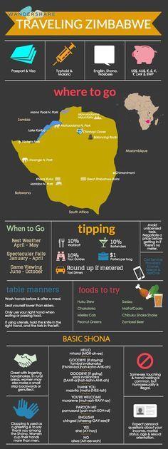 #ZIMBABWE# TRAVEL#