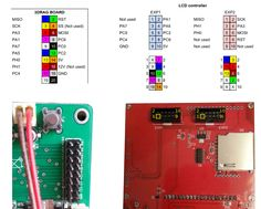 How to connect (successfully) a reprap discount full graphic smart controller to a 3Drag 3D printer – My contribution to the open-source community