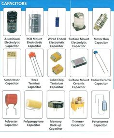 Types of Capacitors and their Specifications