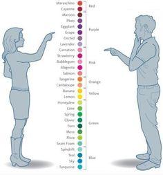 How Men & Women See #Color ( #Joke #Infographic )