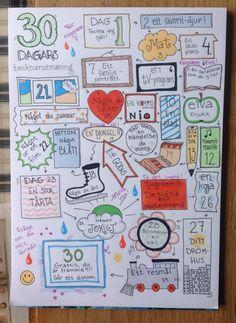 30 dagars tecknarutmaning. Från Lärande Perspektiv.