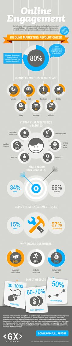 infographic-the-state-of-online-engagement-2012_50c0b16175f1e
