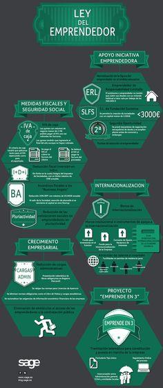 Ley de Emprendedores: todas las novedades en esta infografía - Infografías