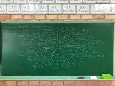 PROYECTOS - Aula de Elena 1, Mindfulness, Education, School, Kids, Home Decor, Plays, First Day, First Grade