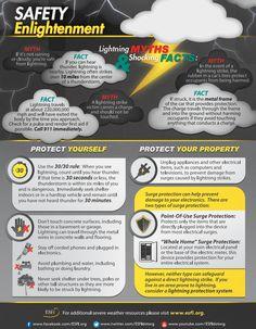 ESFI Lightning Safety - http://www.esfi.org/resource/lightning-safety-safety-enlightenment-518