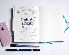 5 Essential Bullet Journal Pages with Erin Nichols |