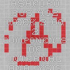 ASHFORD BUS 402 Week 2 DQ 2 Components of Internal Analysis