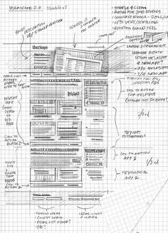 UserScape Wireframe Sketch by Mike Rohde, via Flickr