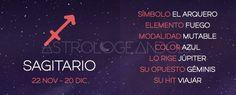 Sagitario: Características #Astrología #Zodiaco #Astrologeando #Sagitario