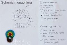 schema mongolfiera