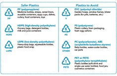 The 4 Most Dangerous Types Of Plastic - Plus safer alternatives for the planet and your body | Rodale's Organic Life
