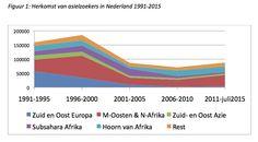 Over vluchtelingen en draagvlak: lessen uit de Europese geschiedenis