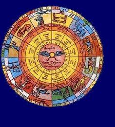 Zodiac sign gambling