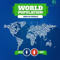 We control the growth every other species except our own #WhiteDwarf #We_Whitedwarf #WorldPopulationDay