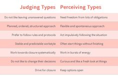 J vs P ...both seem to fit me somehow...I propose a third category: W (for Wafflers)