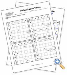 Grade 2 Multiplication Worksheet on multiplication tables