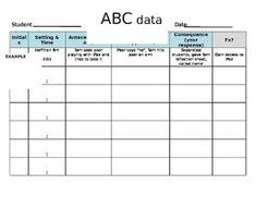 Free Printable Blank Abc Chart This Is An A B C Data ...