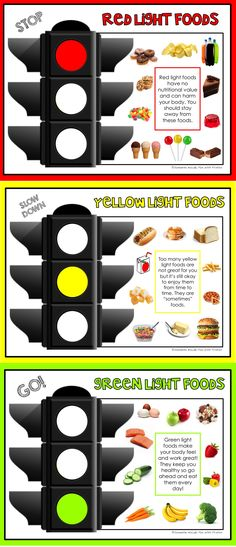 "All about ""traffic light eating"" and red light foods, yellow light foods, and green light foods: posters, lessons, and worksheets!"