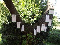 tableau sull'albero