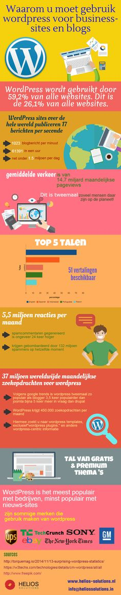 Waarom u moet gebruik wordpress voor business-sites en blogs [infographic] by Helios