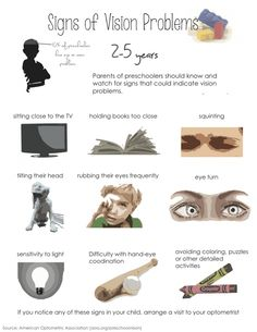 Helpful infographic reviewing some possible signs of vision problems for pre-schoolers