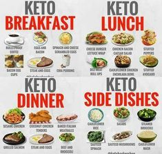 The Keto Diet: Ultimate Guide to the Ketogenic Diet Looking to maximize your ketosis? Check out this guide now.Ketogenic Diet: What is it? The ketogenic diet is starting to become a buzz word Diet Ketogenik, Ketosis Diet, Keto Diet Plan, Lchf Diet, Easy Keto Meal Plan, 7 Keto, Atkins Diet, Keto Diet Meals, Keto Menu Plan