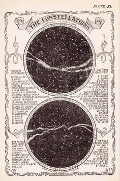 Vintage Star Chart, Astronomy Wall Art, Vintage Art Print, Star Map Vintage Print, Constellation Print, Astronomy Art Print