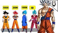 Dragon Ball Z, Goku, 200m, Anime, Dragons, Dragon Dall Z, Cartoon Movies, Anime Music, Animation