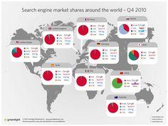 Google en el mundo