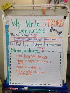Love this writing chart....This colorful chart explains how to write wonderful sentences.