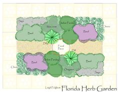 garden design with herb garden plans on pinterest herb garden design herbs garden with small